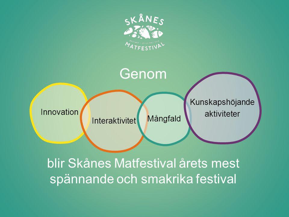 Bronsdeltagare Silverdeltagare Gulddeltagare Matgata-restauranger Fristående aktivitets- deltagande Möjligheter