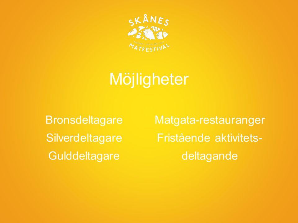 Följ oss på www.facebook.com/skanesmatfestival och www.skanesmatfestival.se.