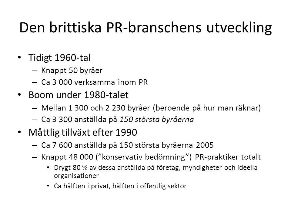 Den brittiska PR-branschens utveckling • Tidigt 1960-tal – Knappt 50 byråer – Ca 3 000 verksamma inom PR • Boom under 1980-talet – Mellan 1 300 och 2 230 byråer (beroende på hur man räknar) – Ca 3 300 anställda på 150 största byråerna • Måttlig tillväxt efter 1990 – Ca 7 600 anställda på 150 största byråerna 2005 – Knappt 48 000 ( konservativ bedömning ) PR-praktiker totalt • Drygt 80 % av dessa anställda på företag, myndigheter och ideella organisationer • Ca hälften i privat, hälften i offentlig sektor