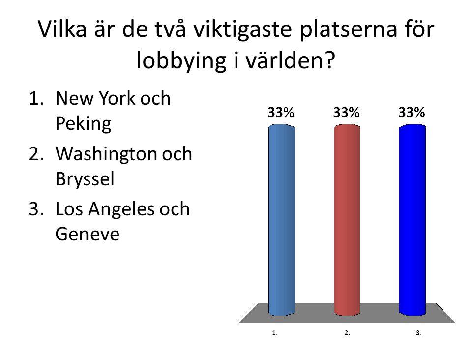 Vilka är de två viktigaste platserna för lobbying i världen.