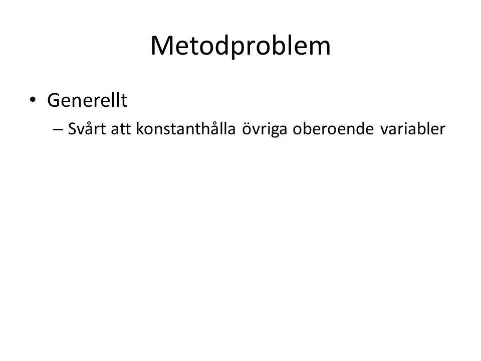 Metodproblem • Generellt – Svårt att konstanthålla övriga oberoende variabler