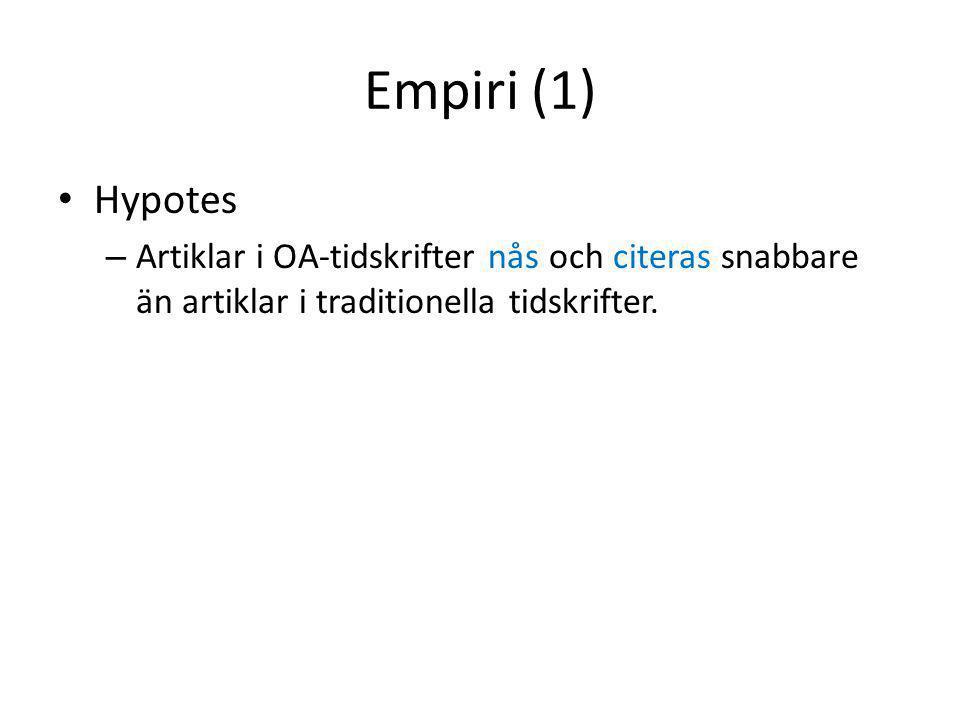 Empiri (1) • Hypotes – Artiklar i OA-tidskrifter nås och citeras snabbare än artiklar i traditionella tidskrifter.