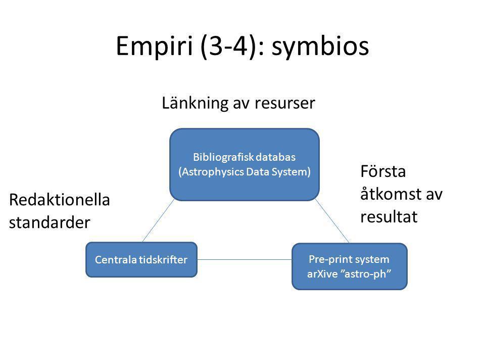 Empiri (3-4): symbios Bibliografisk databas (Astrophysics Data System) Centrala tidskrifter Pre-print system arXive astro-ph Redaktionella standarder Första åtkomst av resultat Länkning av resurser
