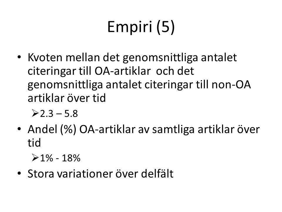 Empiri (5) • Kvoten mellan det genomsnittliga antalet citeringar till OA-artiklar och det genomsnittliga antalet citeringar till non-OA artiklar över tid  2.3 – 5.8 • Andel (%) OA-artiklar av samtliga artiklar över tid  1% - 18% • Stora variationer över delfält