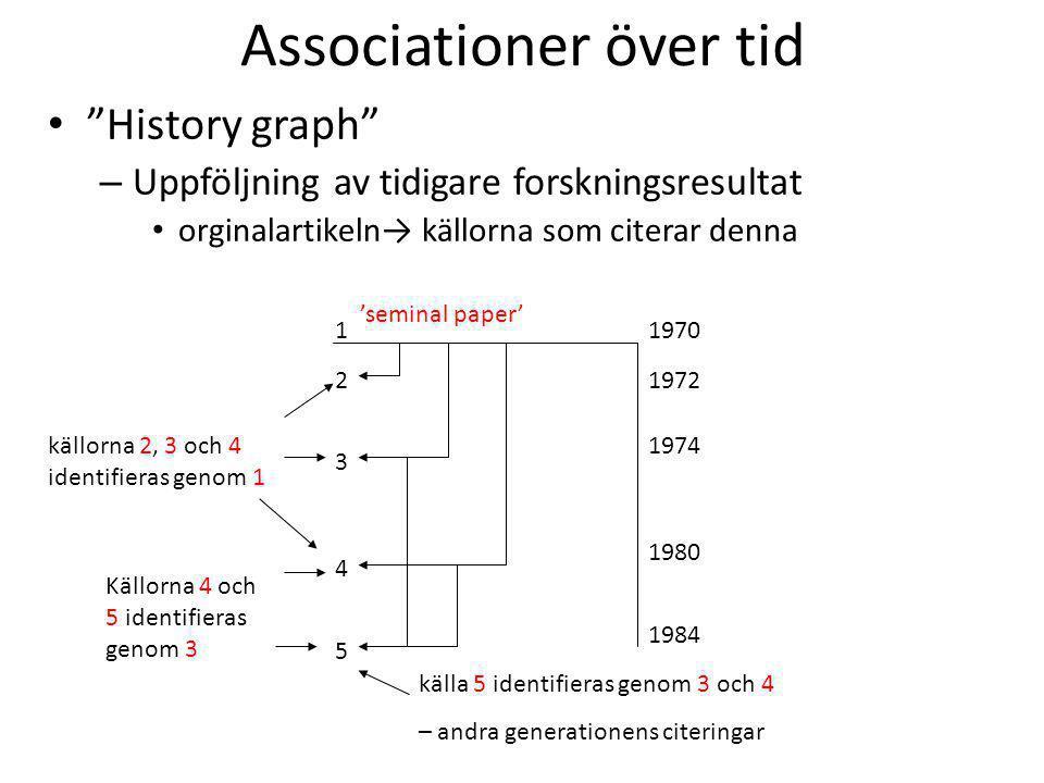 Associationer över tid • History graph – Uppföljning av tidigare forskningsresultat • orginalartikeln→ källorna som citerar denna 11970 1974 1980 4 3 5 2 1984 1972 'seminal paper' källorna 2, 3 och 4 identifieras genom 1 Källorna 4 och 5 identifieras genom 3 källa 5 identifieras genom 3 och 4 – andra generationens citeringar