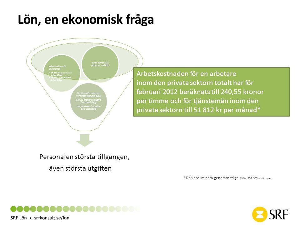 Lön, en ekonomisk fråga Personalen största tillgången, Timlönen för arbetare var under februari 2012 147,10 kronor exklusive övertidstillägg 148,70 kr