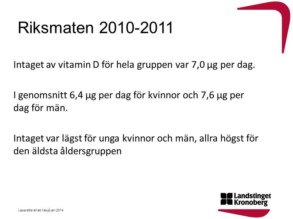 Riksmaten 2010-2011 Intaget av vitamin D för hela gruppen var 7,0 μg per dag. I genomsnitt 6,4 μg per dag för kvinnor och 7,6 μg per dag för män. Inta