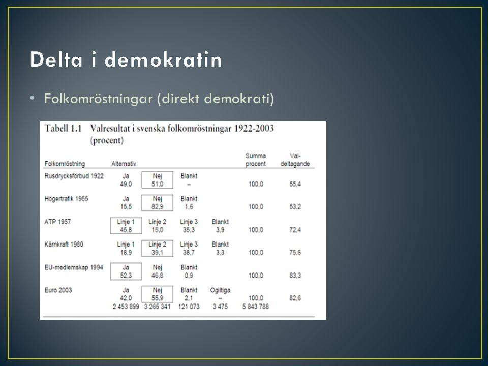 • Folkomröstningar (direkt demokrati)