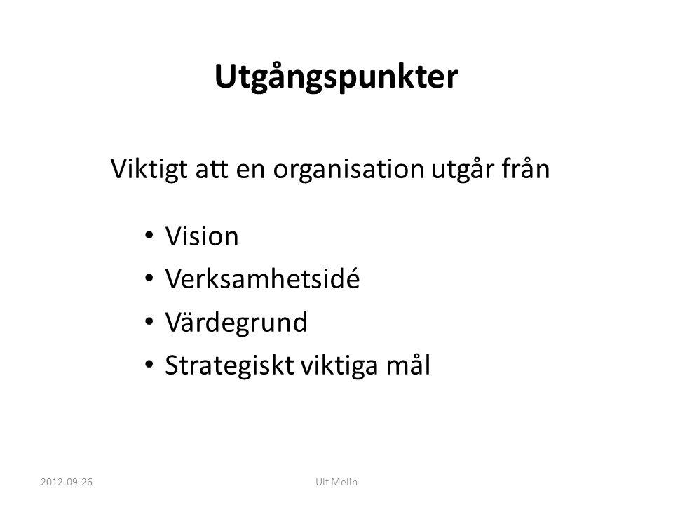 Utgångspunkter Viktigt att en organisation utgår från • Vision • Verksamhetsidé • Värdegrund • Strategiskt viktiga mål 2012-09-26Ulf Melin