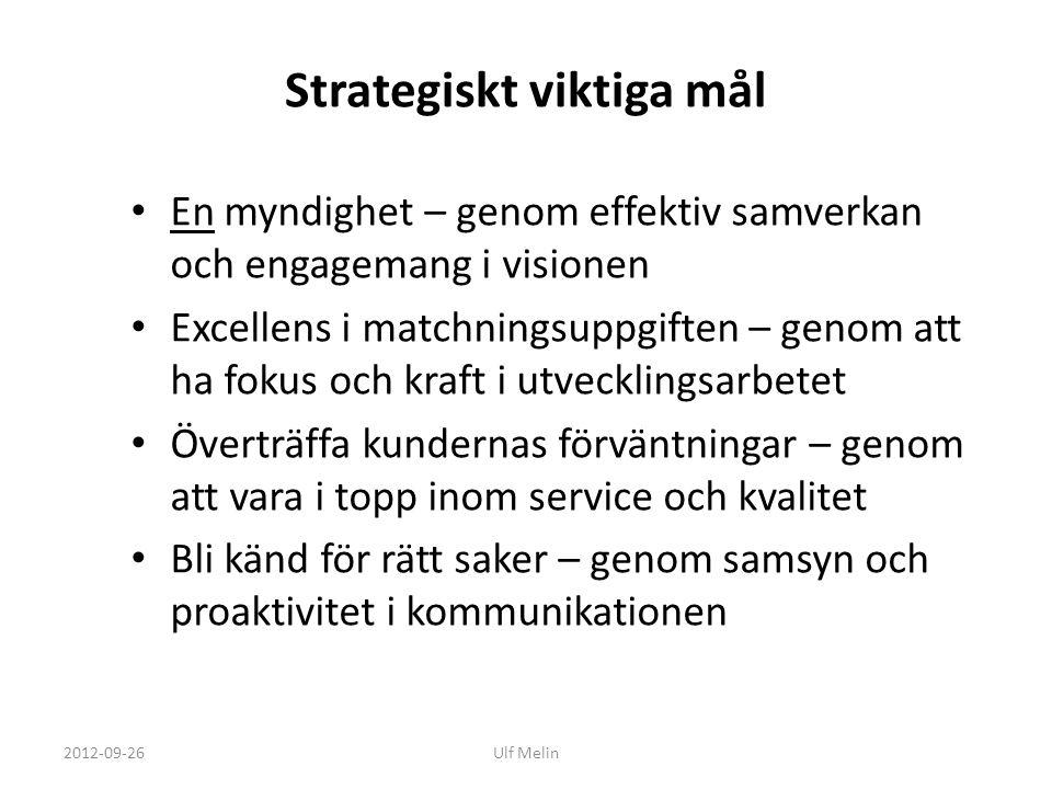 Strategiskt viktiga mål • En myndighet – genom effektiv samverkan och engagemang i visionen • Excellens i matchningsuppgiften – genom att ha fokus och kraft i utvecklingsarbetet • Överträffa kundernas förväntningar – genom att vara i topp inom service och kvalitet • Bli känd för rätt saker – genom samsyn och proaktivitet i kommunikationen 2012-09-26Ulf Melin