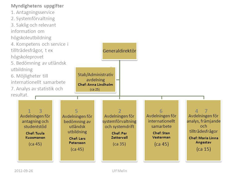 Myndighetens uppgifter 1.Antagningsservice 2. Systemförvaltning 3.