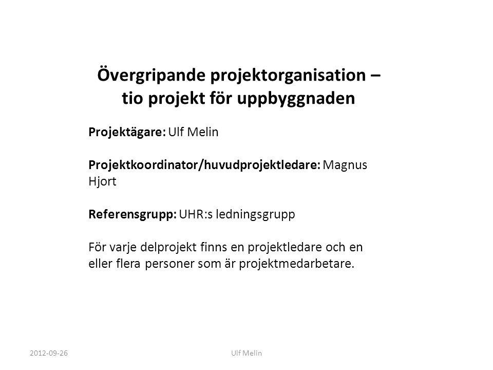 Övergripande projektorganisation – tio projekt för uppbyggnaden Projektägare: Ulf Melin Projektkoordinator/huvudprojektledare: Magnus Hjort Referensgrupp: UHR:s ledningsgrupp För varje delprojekt finns en projektledare och en eller flera personer som är projektmedarbetare.