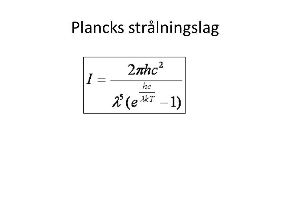 Plancks strålningslag