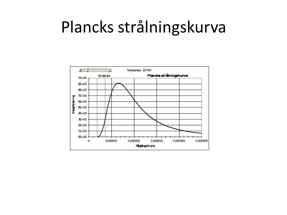 Wiens förskjutningslag • Wilhelm Wien (1864-1928) visade teoretiskt hur våglängden l för strålningsmax beror av temperaturen T (kan härledas genom bestämning av maxpunkt i Plancks lag).