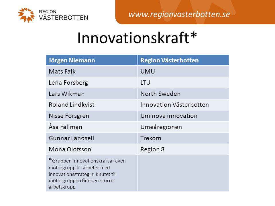 www.regionvasterbotten.se Innovationskraft* Jörgen NiemannRegion Västerbotten Mats FalkUMU Lena ForsbergLTU Lars WikmanNorth Sweden Roland LindkvistInnovation Västerbotten Nisse ForsgrenUminova innovation Åsa FällmanUmeåregionen Gunnar LandsellTrekom Mona OlofssonRegion 8 * Gruppen Innovationskraft är även motorgrupp till arbetet med innovationsstrategin.