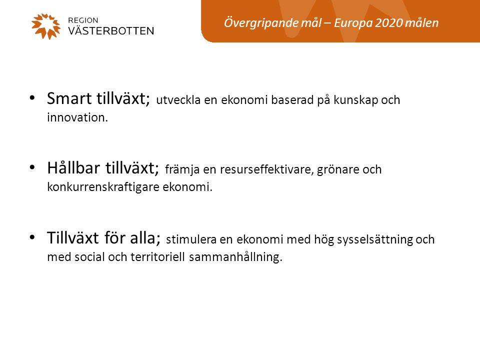 De svenska Europa 2020-målen • Mer än 80 procent av kvinnorna och männen i åldrarna 20-64 skall vara sysselsatta till 2020.