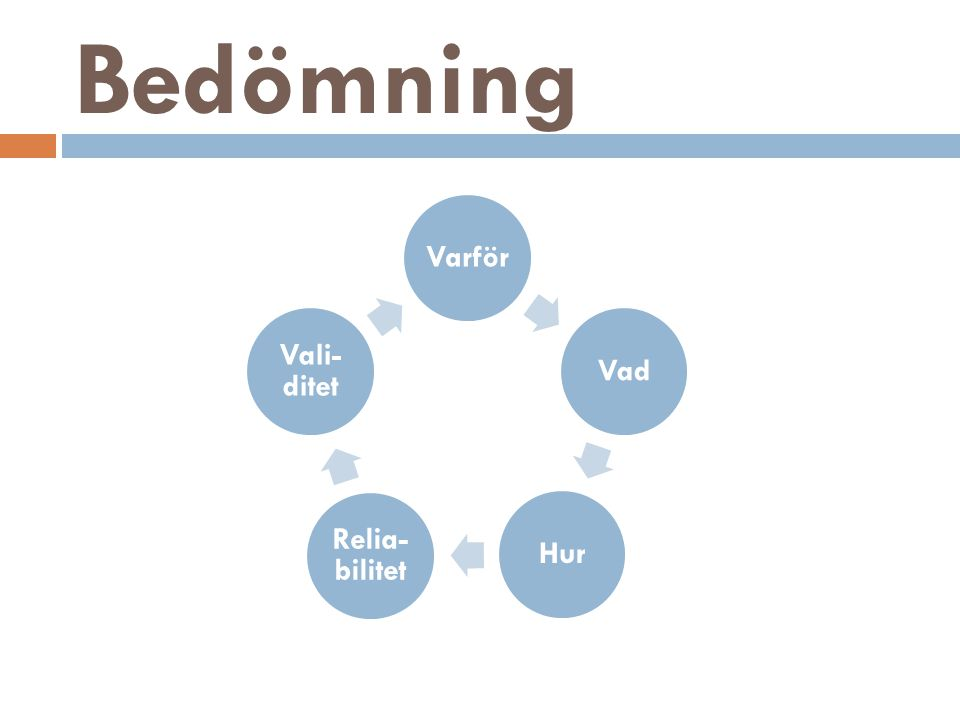 Bedömning VarförVadHur Relia- bilitet Vali- ditet
