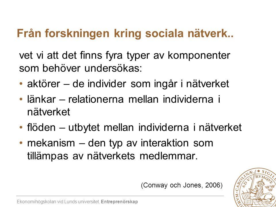 Ekonomihögskolan vid Lunds universitet, Entreprenörskap Från forskningen kring sociala nätverk.. vet vi att det finns fyra typer av komponenter som be