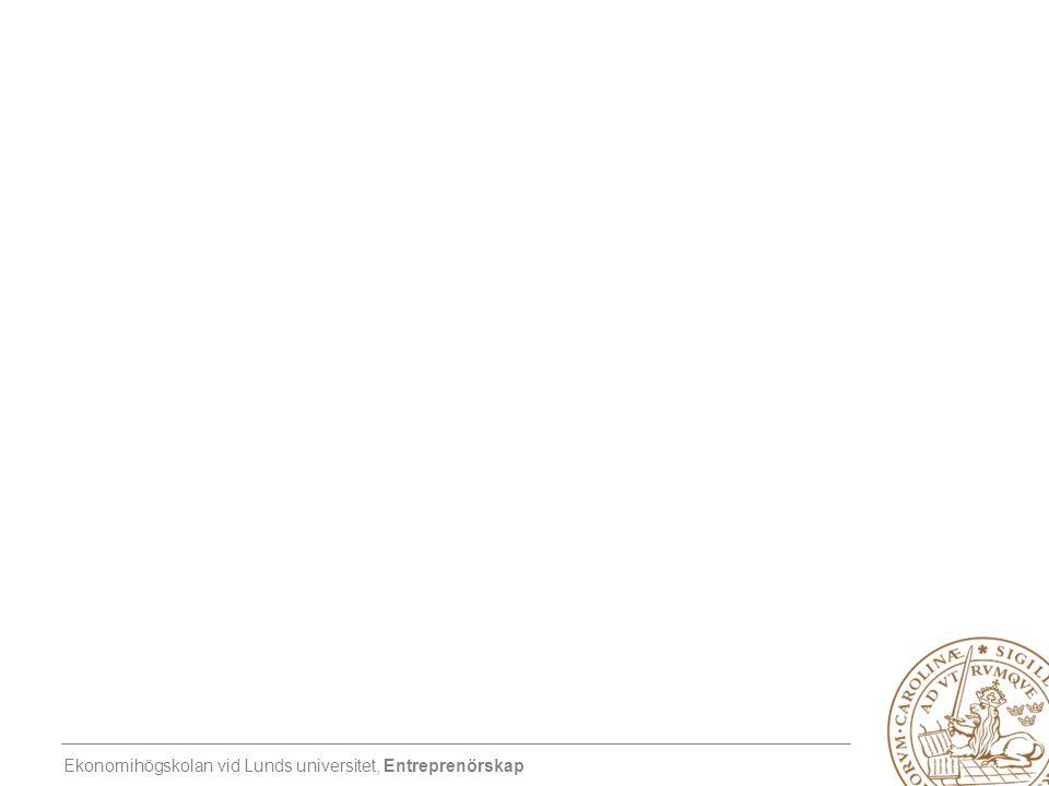 Ekonomihögskolan vid Lunds universitet, Entreprenörskap