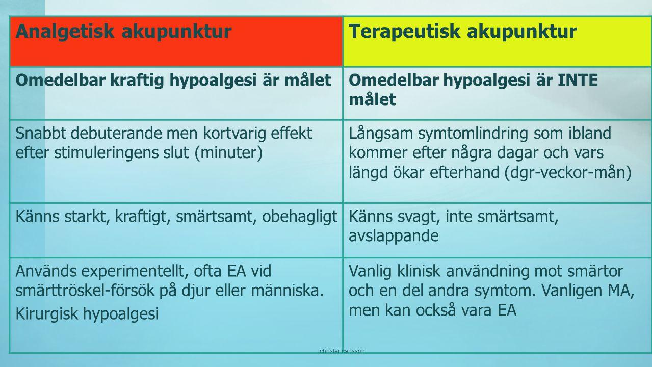 Analgetisk akupunkturTerapeutisk akupunktur Omedelbar kraftig hypoalgesi är måletOmedelbar hypoalgesi är INTE målet Snabbt debuterande men kortvarig effekt efter stimuleringens slut (minuter) Långsam symtomlindring som ibland kommer efter några dagar och vars längd ökar efterhand (dgr-veckor-mån) Känns starkt, kraftigt, smärtsamt, obehagligtKänns svagt, inte smärtsamt, avslappande Används experimentellt, ofta EA vid smärttröskel-försök på djur eller människa.