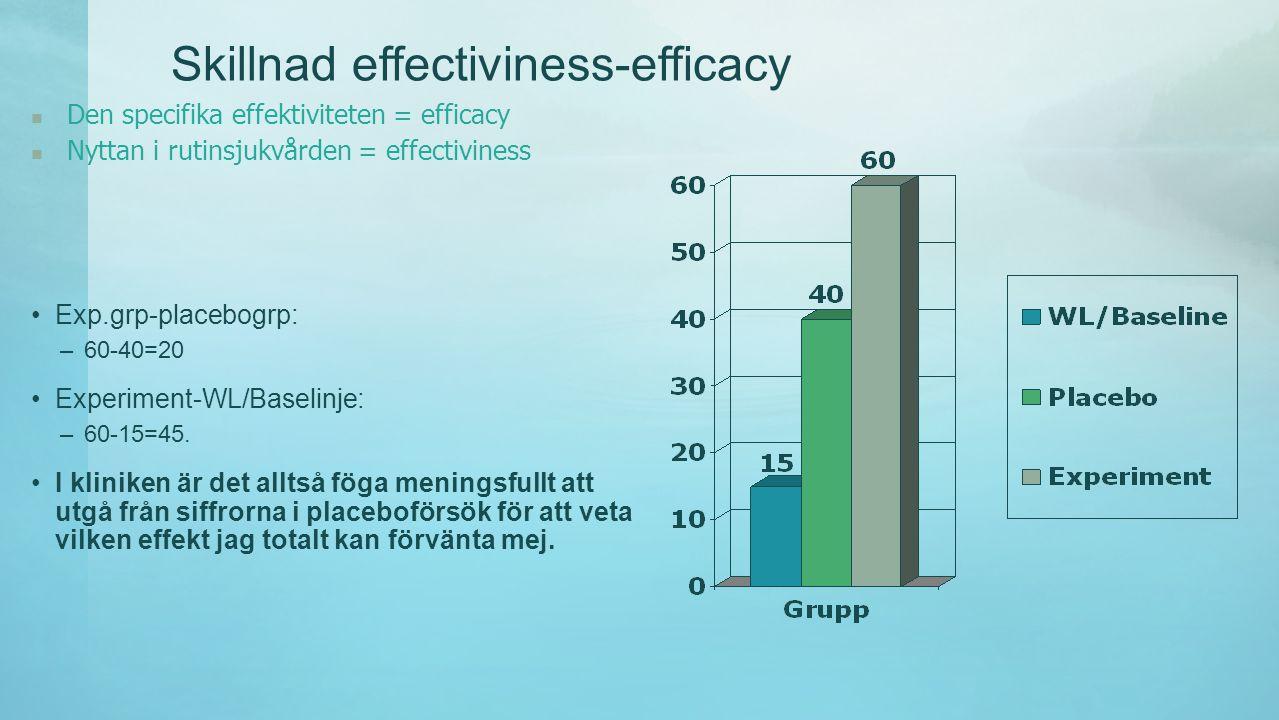 Skillnad effectiviness-efficacy •Exp.grp-placebogrp: –60-40=20 •Experiment-WL/Baselinje: –60-15=45.