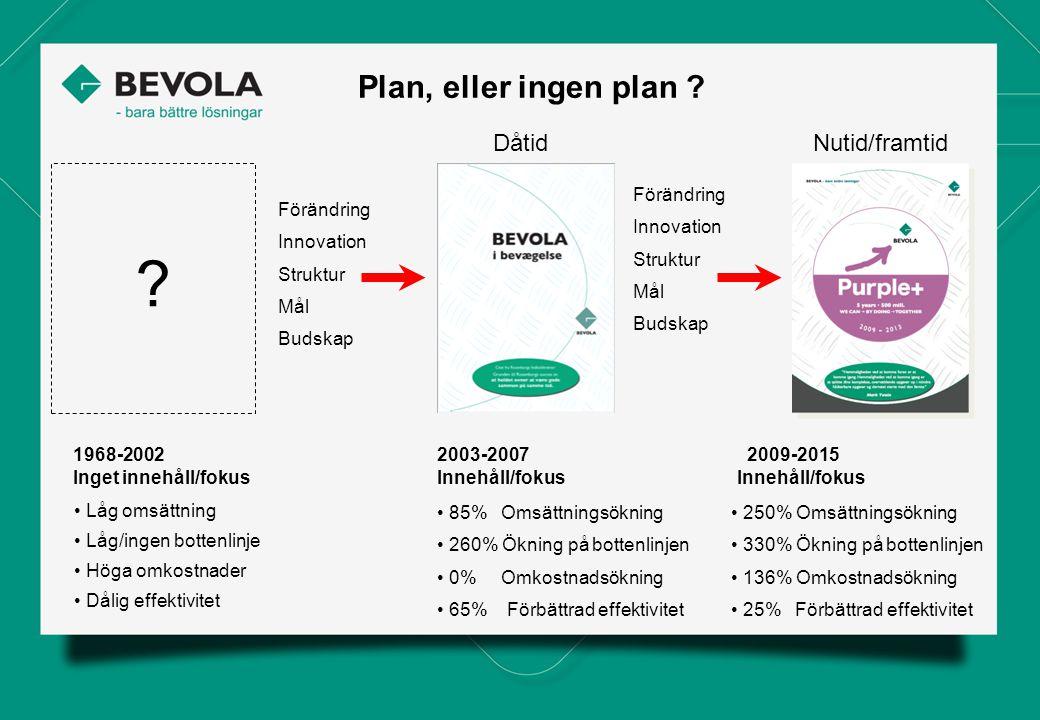 Plan, eller ingen plan . DåtidNutid/framtid 1968-2002 Inget innehåll/fokus .