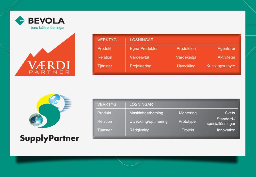 • Purple+ • CSR (BevoCare) • Värdekedjeoptimering • Verksamhetsutveckling gemensam • Totalavtal/partnerskap • Bättre bottenlinje till alla • Kommunikation • Innovation • Nya marknadssegment • Effektivitet • IT-teknologi • Transformationsekonomi • Anaconomy • Cashflow • Web 2.0 • Marketing 3.0 Fokusområden Fokus