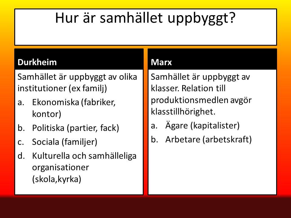 Hur är samhället uppbyggt? Durkheim Samhället är uppbyggt av olika institutioner (ex familj) a.Ekonomiska (fabriker, kontor) b.Politiska (partier, fac