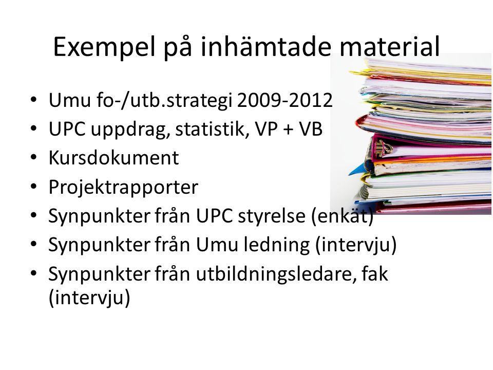 Exempel på inhämtade material • Umu fo-/utb.strategi 2009-2012 • UPC uppdrag, statistik, VP + VB • Kursdokument • Projektrapporter • Synpunkter från UPC styrelse (enkät) • Synpunkter från Umu ledning (intervju) • Synpunkter från utbildningsledare, fak (intervju)