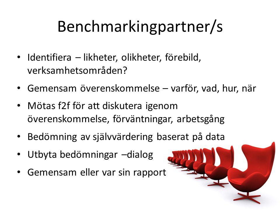 Benchmarkingpartner/s • Identifiera – likheter, olikheter, förebild, verksamhetsområden? • Gemensam överenskommelse – varför, vad, hur, när • Mötas f2