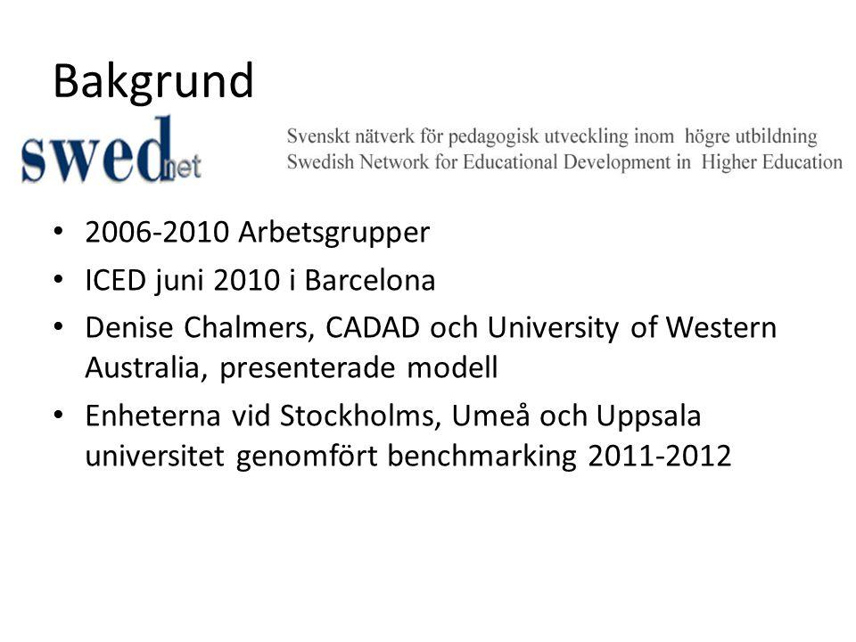 Bakgrund • 2006-2010 Arbetsgrupper • ICED juni 2010 i Barcelona • Denise Chalmers, CADAD och University of Western Australia, presenterade modell • Enheterna vid Stockholms, Umeå och Uppsala universitet genomfört benchmarking 2011-2012