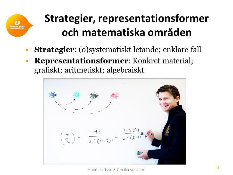 Strategier, representationsformer och matematiska områden •Strategier: (o)systematiskt letande; enklare fall •Representationsformer: Konkret material; grafiskt; aritmetiskt; algebraiskt Andreas Ryve & Cecilia Vestman 15