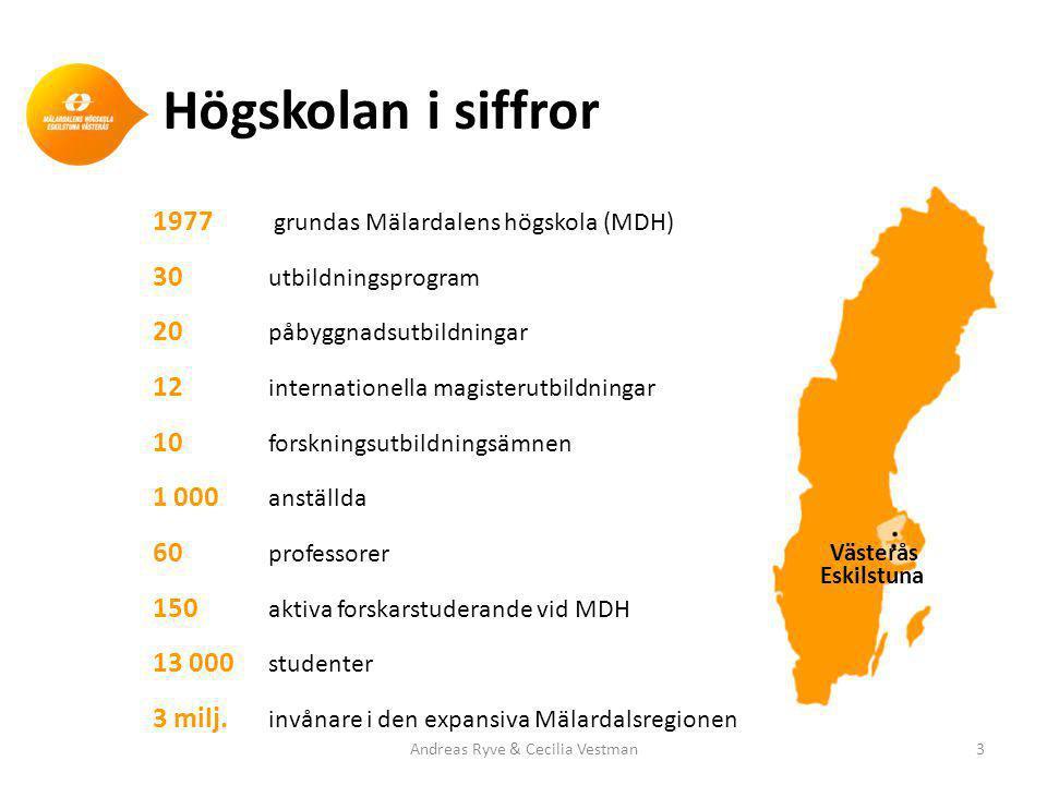 Högskolan i siffror Västerås Eskilstuna 1977 grundas Mälardalens högskola (MDH) 30 utbildningsprogram 20 påbyggnadsutbildningar 12 internationella magisterutbildningar 10 forskningsutbildningsämnen 1 000 anställda 60 professorer 150 aktiva forskarstuderande vid MDH 13 000 studenter 3 milj.