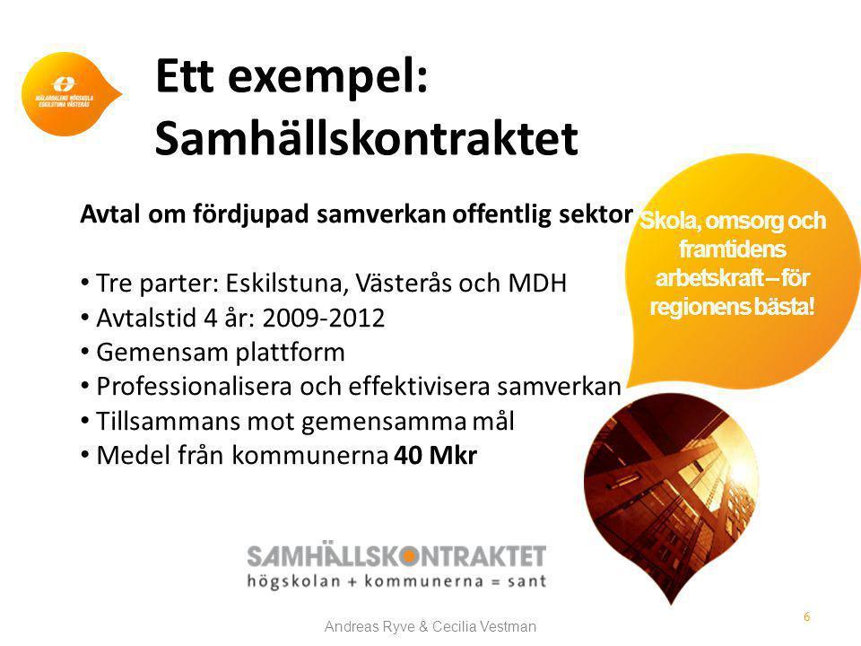 Ett exempel: Samhällskontraktet Avtal om fördjupad samverkan offentlig sektor • Tre parter: Eskilstuna, Västerås och MDH • Avtalstid 4 år: 2009-2012 • Gemensam plattform • Professionalisera och effektivisera samverkan • Tillsammans mot gemensamma mål • Medel från kommunerna 40 Mkr Skola, omsorg och framtidens arbetskraft – för regionens bästa.