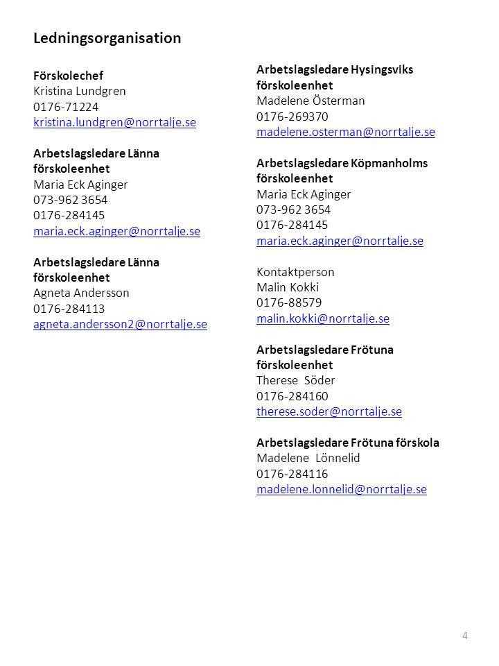 Ledningsorganisation Förskolechef Kristina Lundgren 0176-71224 kristina.lundgren@norrtalje.se Arbetslagsledare Länna förskoleenhet Maria Eck Aginger 073-962 3654 0176-284145 maria.eck.aginger@norrtalje.se Arbetslagsledare Länna förskoleenhet Agneta Andersson 0176-284113 agneta.andersson2@norrtalje.se Arbetslagsledare Hysingsviks förskoleenhet Madelene Österman 0176-269370 madelene.osterman@norrtalje.se Arbetslagsledare Köpmanholms förskoleenhet Maria Eck Aginger 073-962 3654 0176-284145 maria.eck.aginger@norrtalje.se Kontaktperson Malin Kokki 0176-88579 malin.kokki@norrtalje.se Arbetslagsledare Frötuna förskoleenhet Therese Söder 0176-284160 therese.soder@norrtalje.se Arbetslagsledare Frötuna förskola Madelene Lönnelid 0176-284116 madelene.lonnelid@norrtalje.se 4
