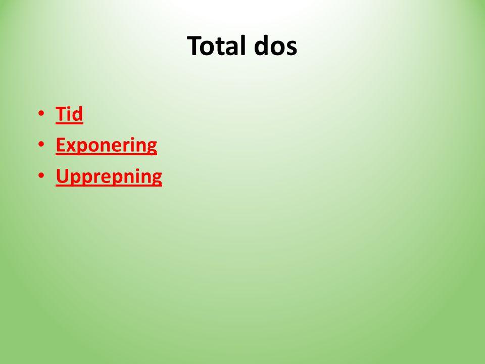 Total dos • Tid • Exponering • Upprepning