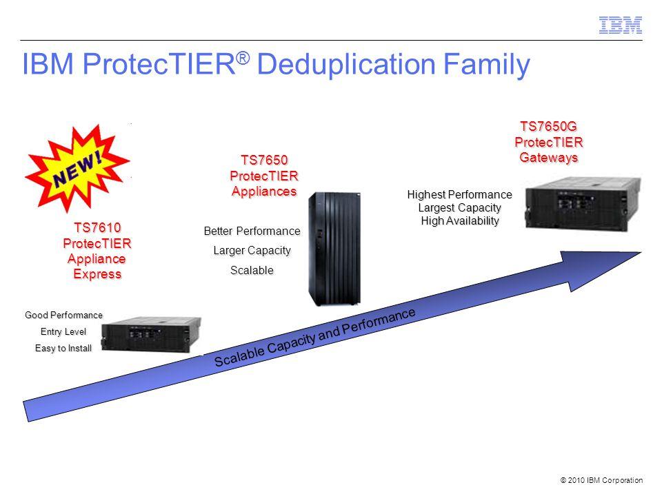 © 2010 IBM Corporation Benämns ofta som intelligent kompression och är en metod för att minska lagringsbehov genom att eliminera redundant data  Bara en unik instans av data behålls  Redundant data ersätts med en referens till det unika datat  Eliminering av redundant data kan ske på flera nivåer; filnivå eller sub-filnivå =block/chunk-nivå  Data De-duplicering kan ske på olika ställen i infrastrukturen men målet är alltid att reducera behov av fysiskt lagringsutrymme Vad är Data De-duplicering.