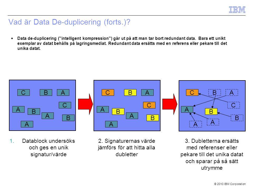 © 2010 IBM Corporation Data Dedupliceringsterminologi:  In-line de-duplicering –Deduplicering utförs när datat skrivs till backupsystemet  Fördelar  Processar datat en gång, eliminerar ytterligare arbete i efterhand  Nackdelar  CPU intensiv dedupliceringsprocess kan skapa prestandaproblem  En process per I/O ström Deduplicering Primary Storage Secondary Storage Backup