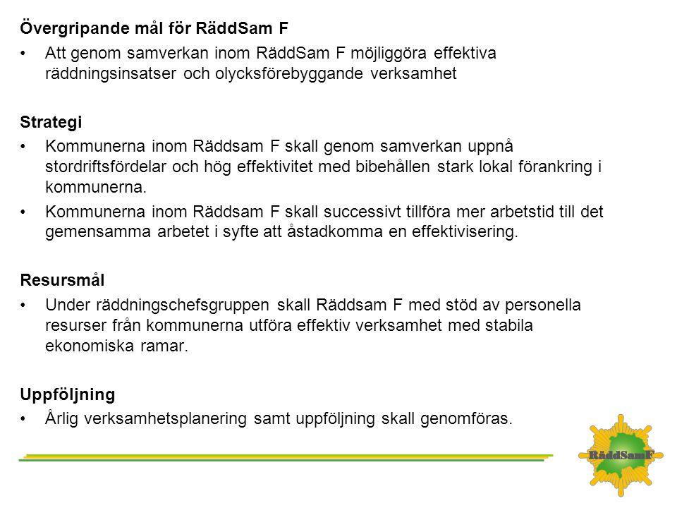 Övergripande mål för RäddSam F •Att genom samverkan inom RäddSam F möjliggöra effektiva räddningsinsatser och olycksförebyggande verksamhet Strategi •Kommunerna inom Räddsam F skall genom samverkan uppnå stordriftsfördelar och hög effektivitet med bibehållen stark lokal förankring i kommunerna.