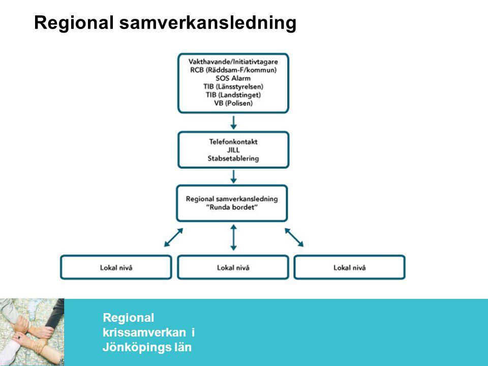 Regional krissamverkan i Jönköpings län Regional samverkansledning