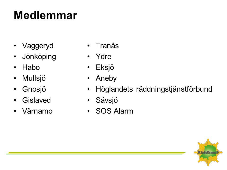 Regional krissamverkan i Jönköpings län