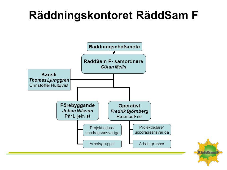 Regional krissamverkan i Jönköpings län Utvärdering Utvärderingen av stabsarbetet bör omfatta • Larm/händelseinformation - tidsförhållanden • Start av och initiativ till samverkansledning – tid till etablering • Organisationen/bemanning • Teknik/samband • Informationshantering/mediebild • Förbättringsområden