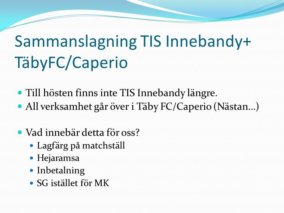 Sammanslagning TIS Innebandy+ TäbyFC/Caperio  Till hösten finns inte TIS Innebandy längre.  All verksamhet går över i Täby FC/Caperio (Nästan…)  Va