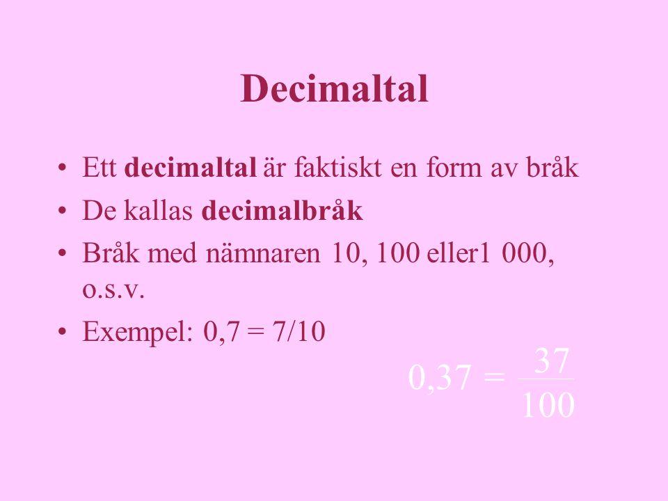 Decimaltal •Ett decimaltal är faktiskt en form av bråk •De kallas decimalbråk •Bråk med nämnaren 10, 100 eller1 000, o.s.v. •Exempel: 0,7 = 7/10 =0,37