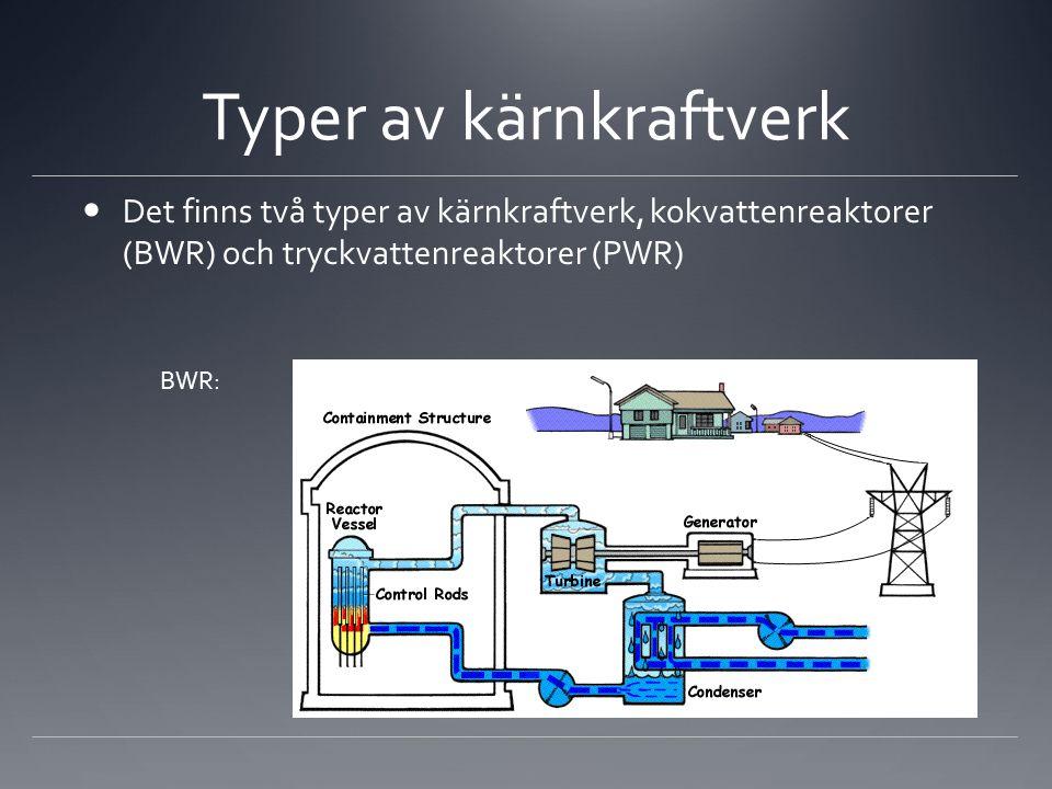 Typer av kärnkraftverk  Det finns två typer av kärnkraftverk, kokvattenreaktorer (BWR) och tryckvattenreaktorer (PWR) BWR: