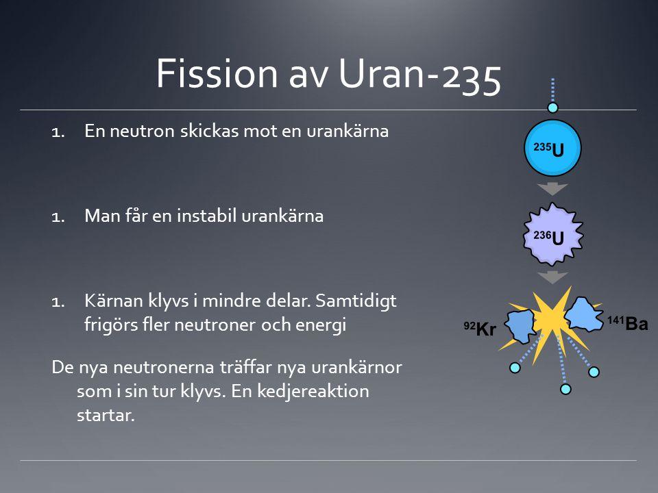 Fission av Uran-235 1.En neutron skickas mot en urankärna 1.Man får en instabil urankärna 1.Kärnan klyvs i mindre delar. Samtidigt frigörs fler neutro
