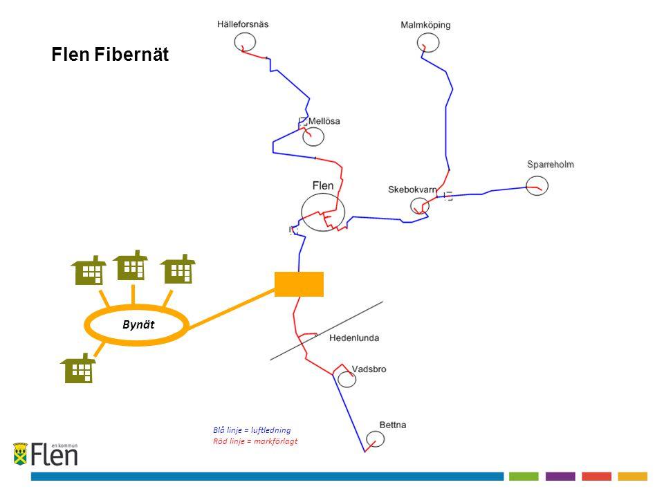 Flen Fibernät Blå linje = luftledning Röd linje = markförlagt Sparreholm Fastighets nät Bynät