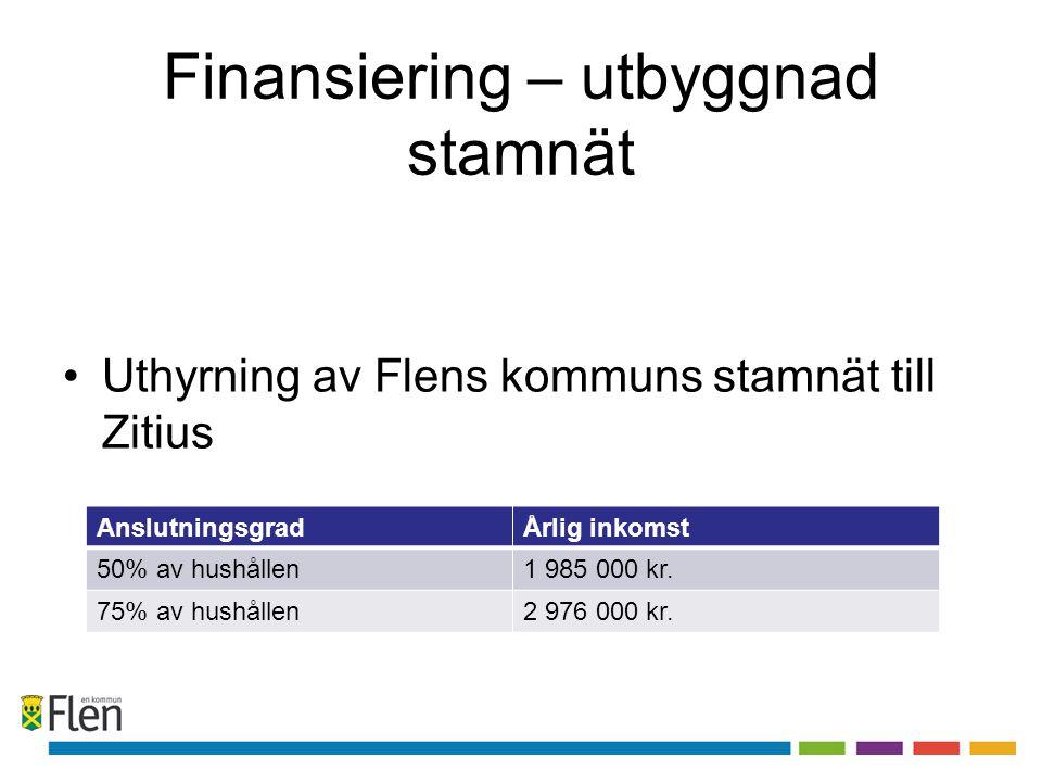 Finansiering – utbyggnad stamnät •Uthyrning av Flens kommuns stamnät till Zitius AnslutningsgradÅrlig inkomst 50% av hushållen1 985 000 kr. 75% av hus