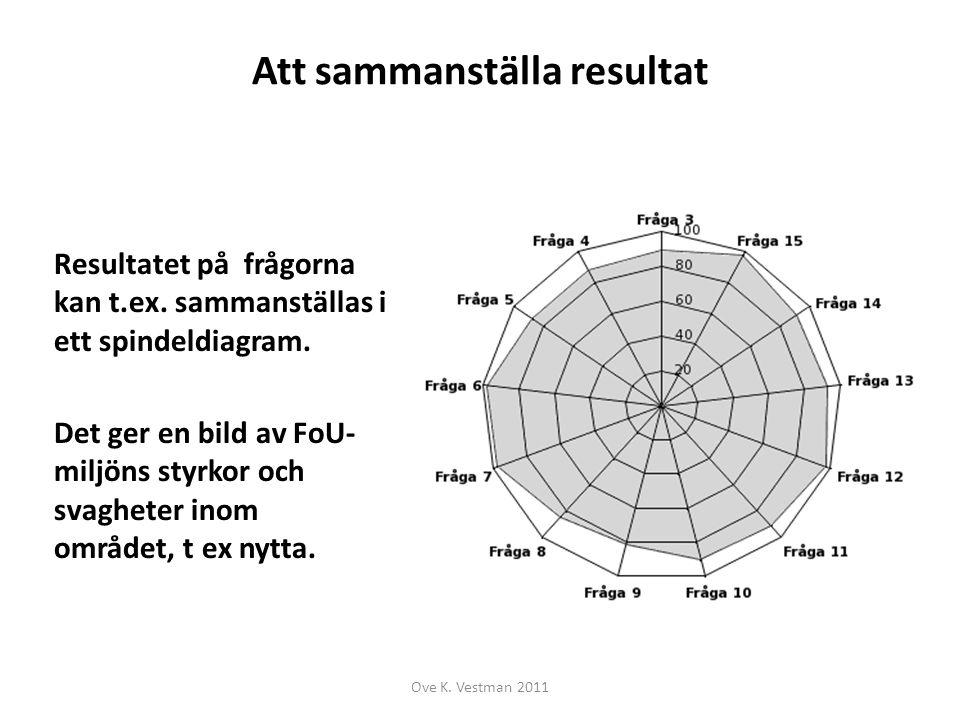 Att sammanställa resultat Resultatet på frågorna kan t.ex. sammanställas i ett spindeldiagram. Det ger en bild av FoU- miljöns styrkor och svagheter i