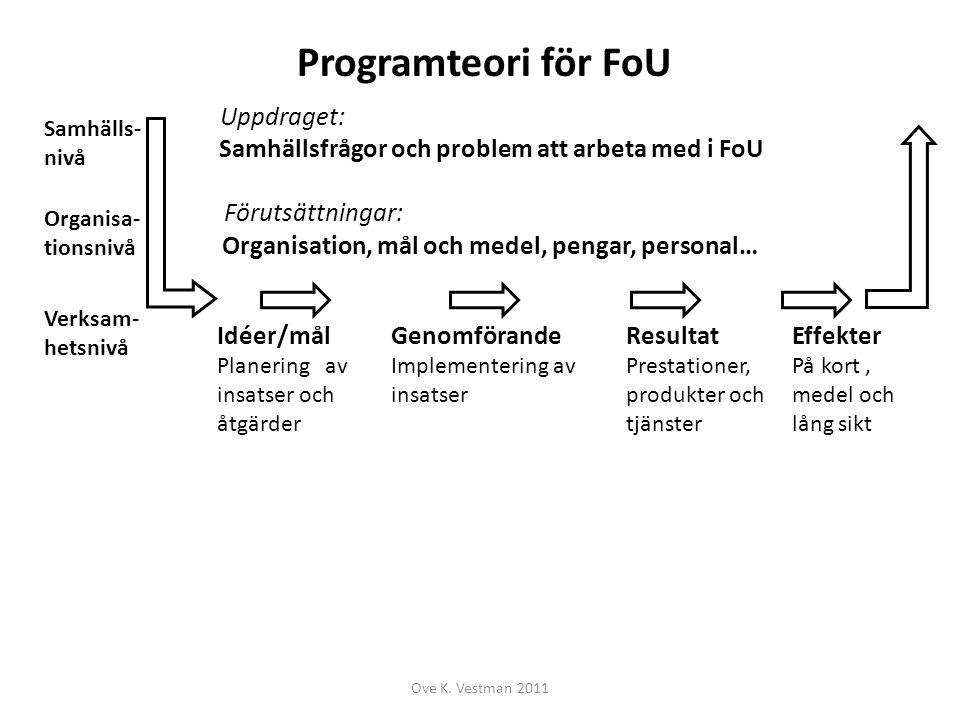Samhälls- nivå Organisa- tionsnivå Ove K. Vestman 2011 Verksam- hetsnivå Idéer/mål Planering av insatser och åtgärder Uppdraget: Samhällsfrågor och pr